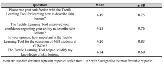 Macintosh HD:Users:sharon08:Desktop:Desktop:Medical School:Derm Research:Derm Figures :Slide3.jpg