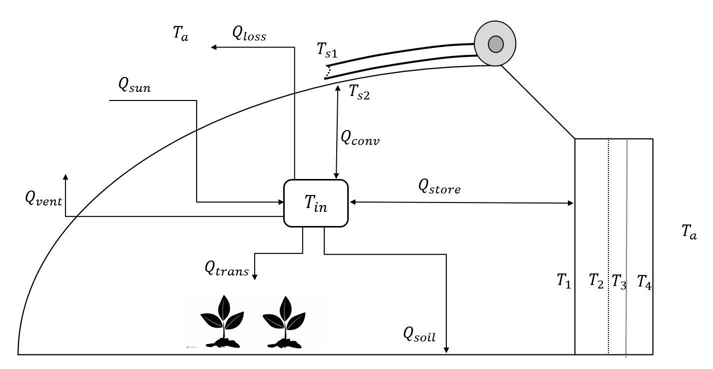 D:hesisمقاله بهینه سازیcross section total.JPG
