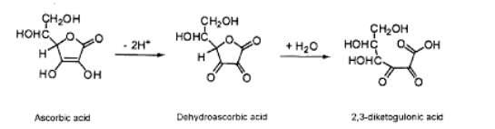 Image result for oxidation of dehydroascorbic acid, 2,3-diketogulonic acid