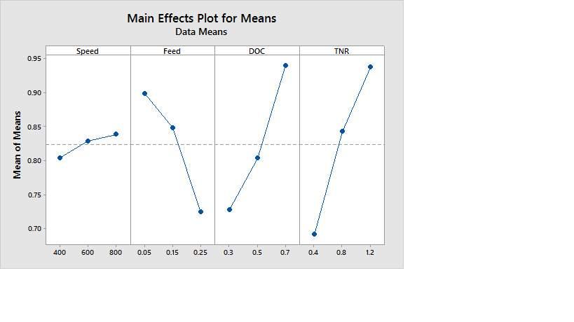C:Usersstudent1Desktopmetapca graph.png