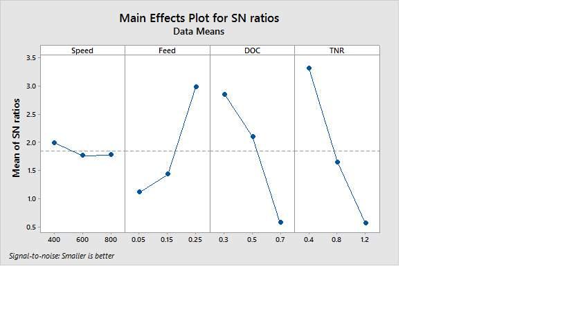 C:Usersstudent1Desktopmetapca output graph.png