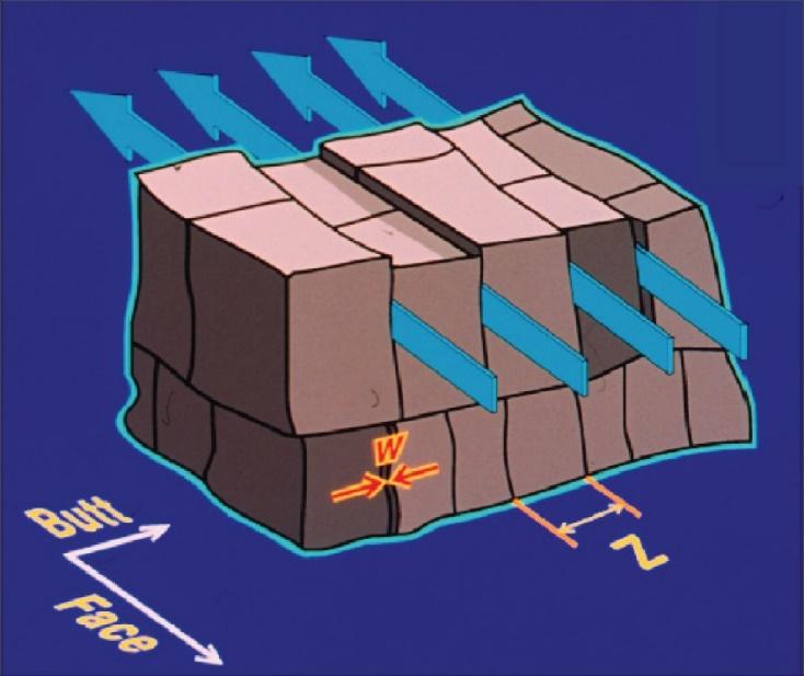 http://energy-alaska.wdfiles.com/local--files/critical-factors-for-coalbed-methane-production/COALBED_METHANE_218.jpg