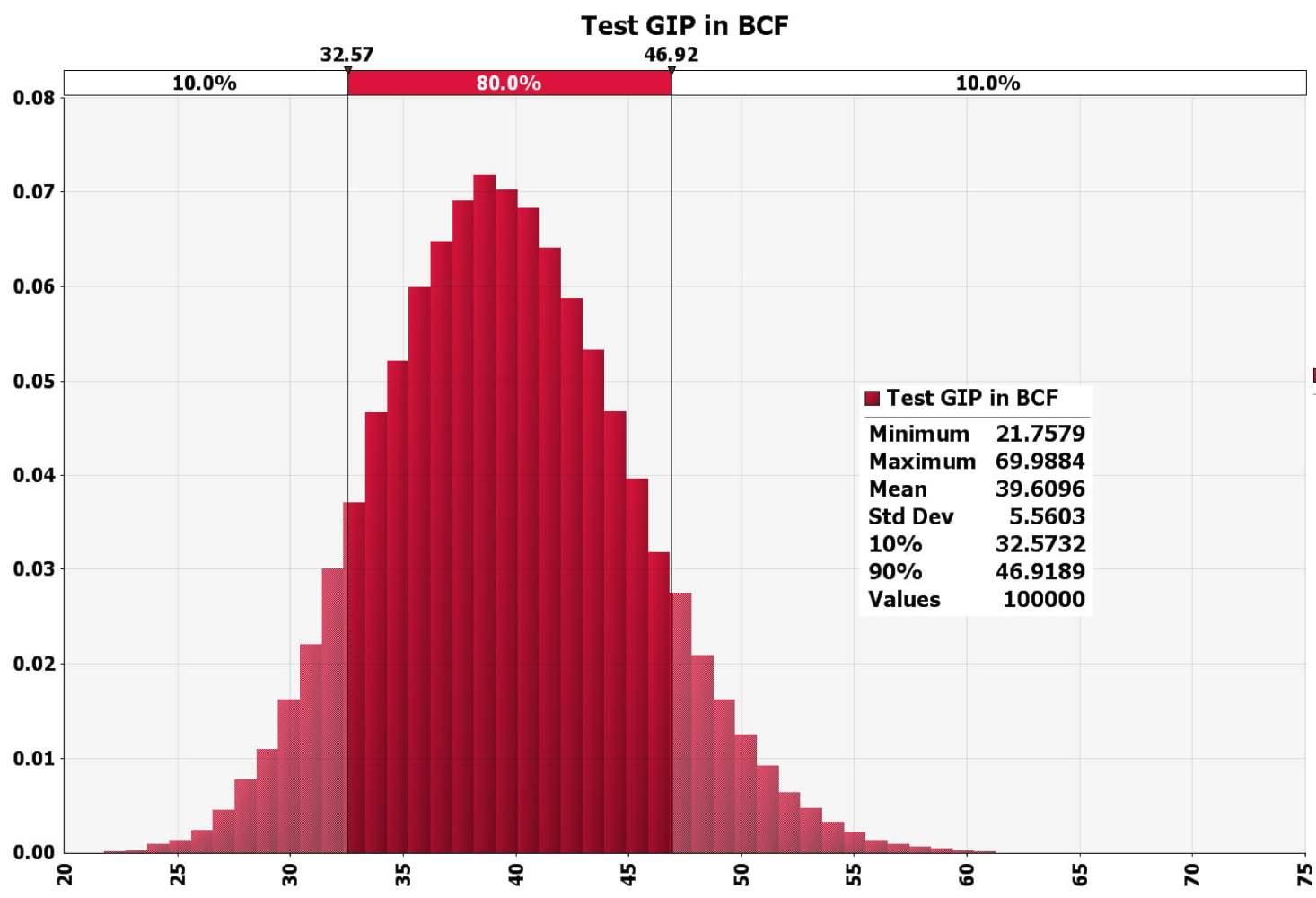 http://www.ciphercoal.com/ciphcms/wp-content/uploads/2013/03/test-distri2.png