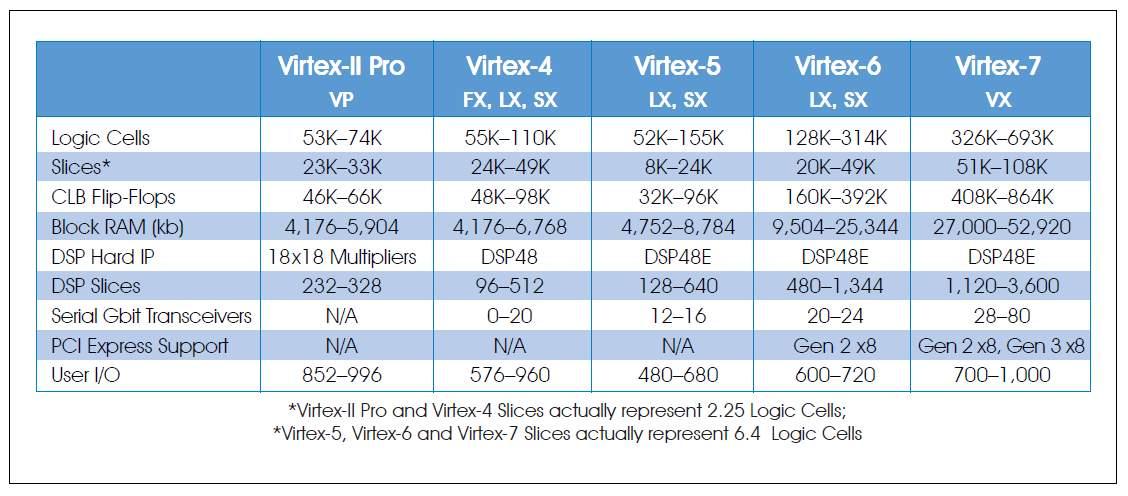 Virtex.png