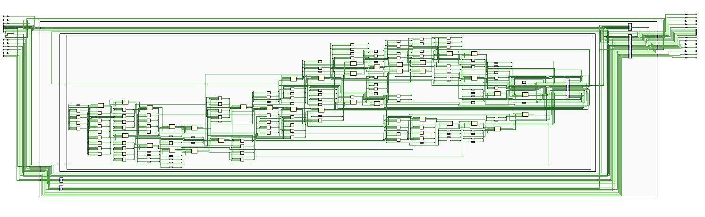 FPGA_LUTs.jpg
