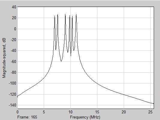 Spectrum  of Band Pass Input.jpg