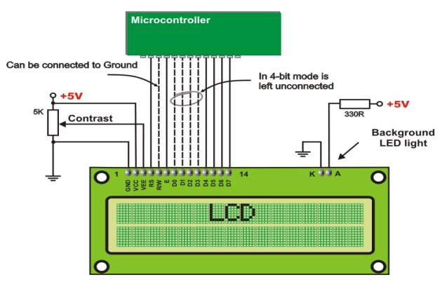 LCD Connection