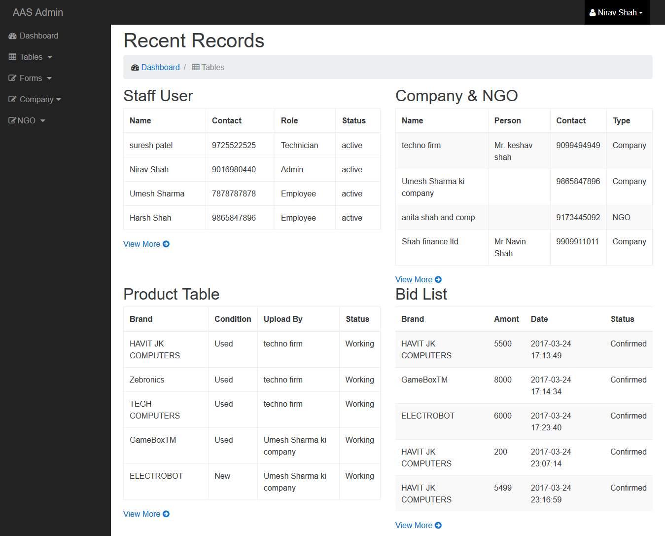 C:\Users\Nirav Shah\Desktop\Admin Dashboard.png