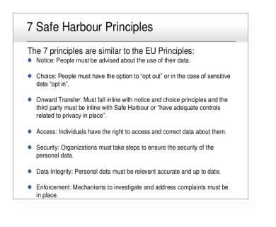 Image result for safe harbour principles