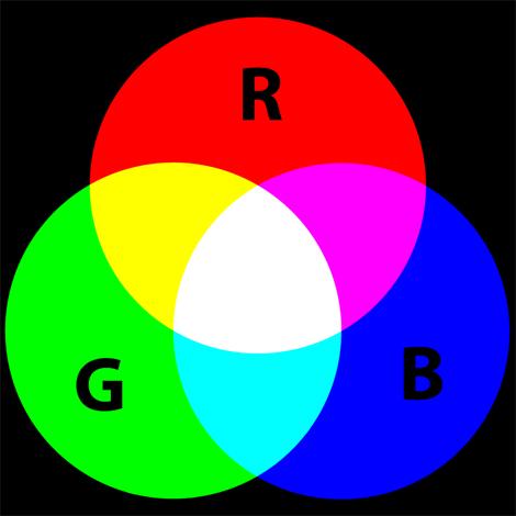 C:UsersergprDesktopimagesadditive_colour.jpg