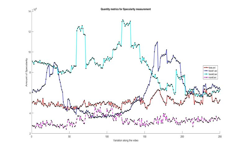 C:UsersergprAppDataLocalMicrosoftWindowsINetCacheContent.WordQuantity metrics.jpg