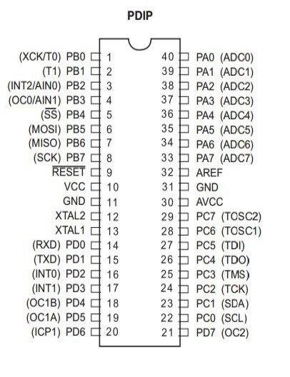 Image result for PIN DIAGRAM OF ATMEGA16