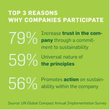 Top 3 reasons why companies join
