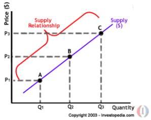 economics4.gif