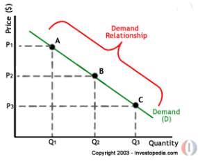 economics3.gif