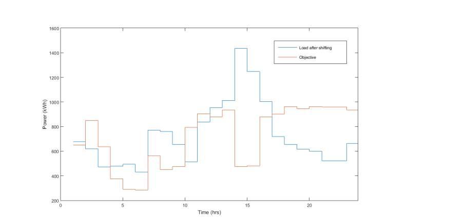 final_graph