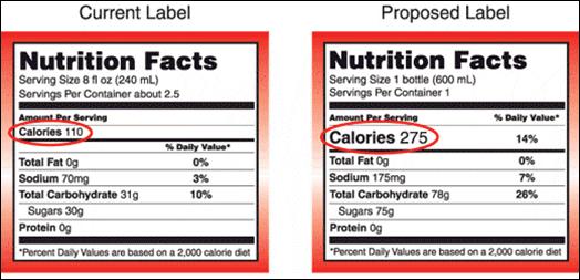 Image result for diet coke canada statistics